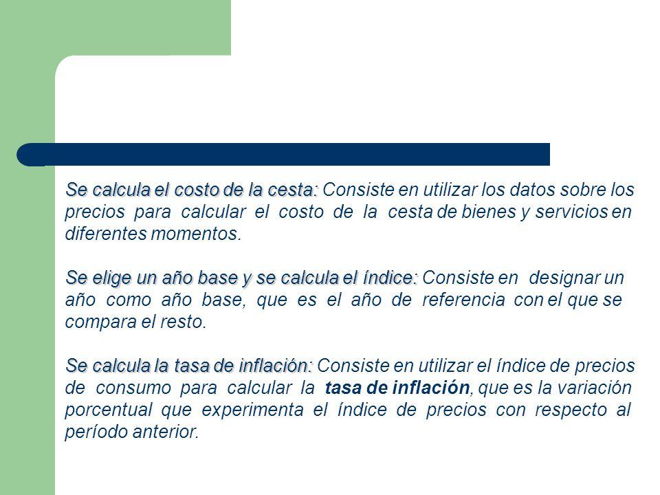 Se calcula el costo de la cesta: Se calcula el costo de la cesta: Consiste en utilizar los datos sobre los precios para calcular el costo de la cesta de bienes y servicios en diferentes momentos.
