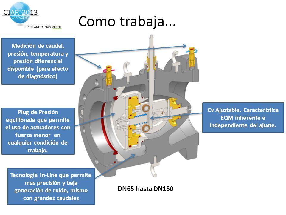 Traemos al presente el futuro de la construcción.DN65 hasta DN150 Como trabaja...