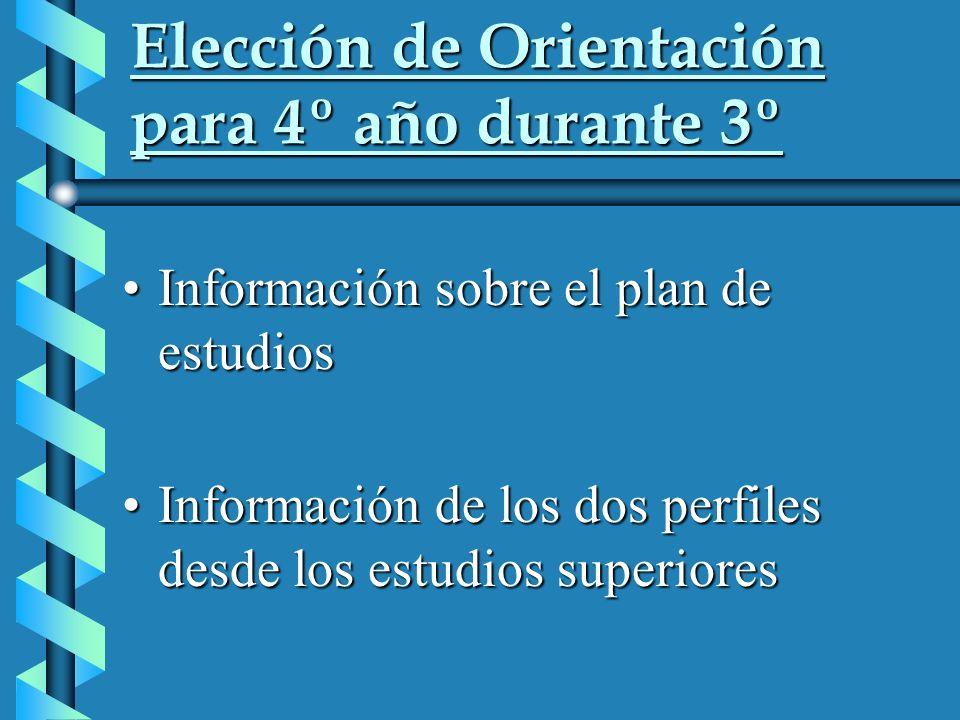 Elección de Orientación para 4º año durante 3º Información sobre el plan de estudiosInformación sobre el plan de estudios Información de los dos perfiles desde los estudios superioresInformación de los dos perfiles desde los estudios superiores