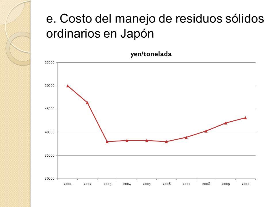 e. Costo del manejo de residuos sólidos ordinarios en Japón