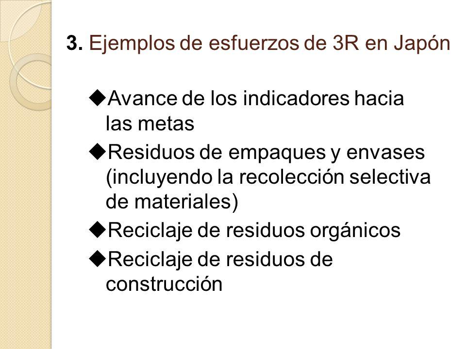 3. Ejemplos de esfuerzos de 3R en Japón Avance de los indicadores hacia las metas Residuos de empaques y envases (incluyendo la recolección selectiva