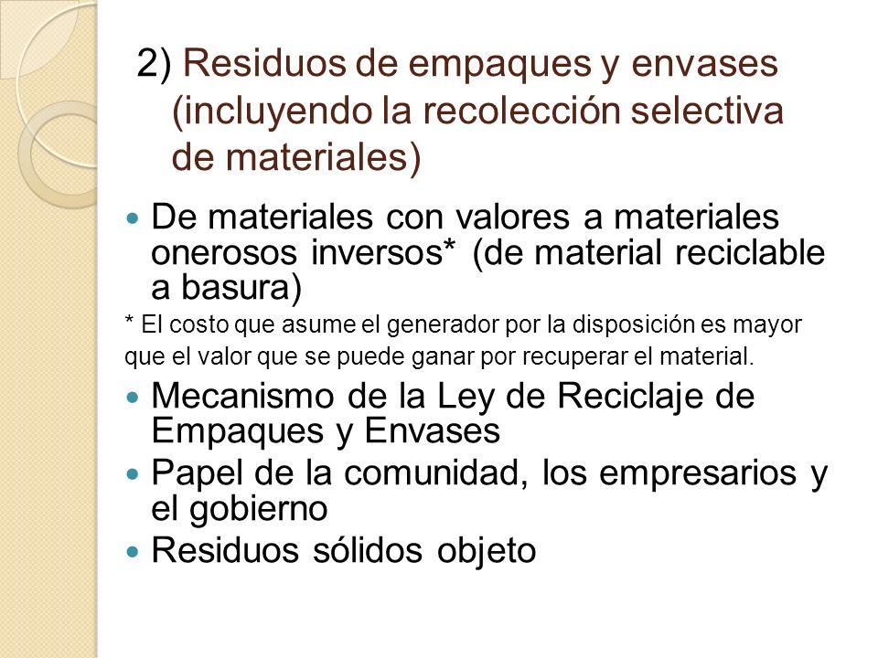 2) Residuos de empaques y envases (incluyendo la recolección selectiva de materiales) De materiales con valores a materiales onerosos inversos* (de material reciclable a basura) * El costo que asume el generador por la disposición es mayor que el valor que se puede ganar por recuperar el material.