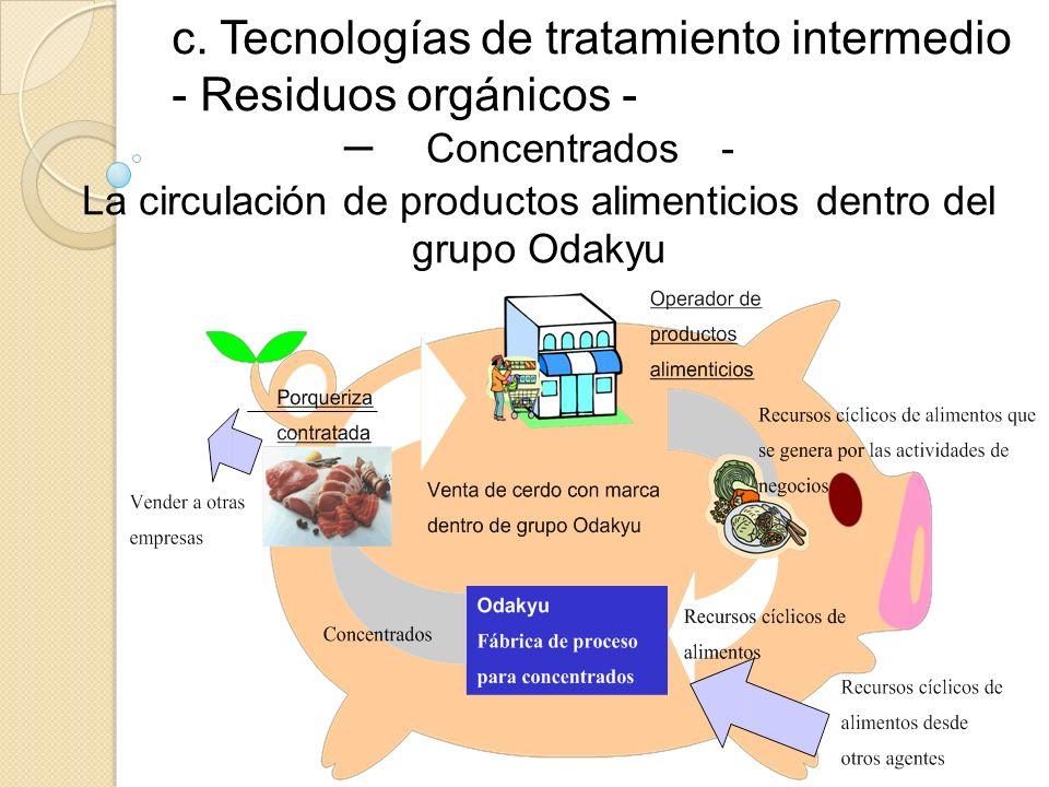 c. Tecnologías de tratamiento intermedio - Residuos orgánicos - – Concentrados - La circulación de productos alimenticios dentro del grupo Odakyu