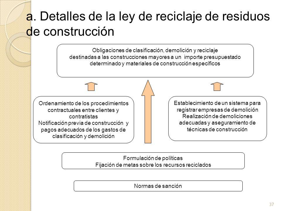 37 a. Detalles de la ley de reciclaje de residuos de construcción Obligaciones de clasificación, demolición y reciclaje destinadas a las construccione