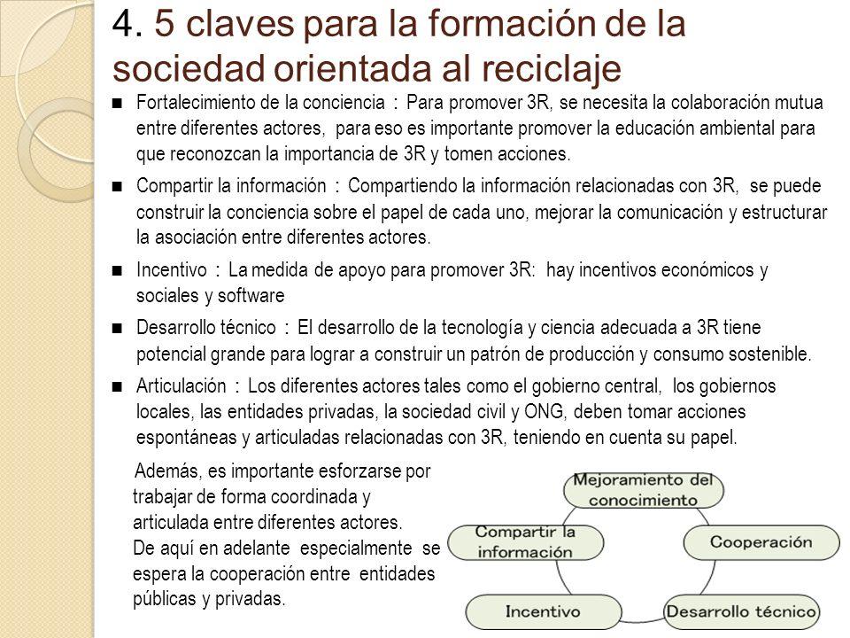 4. 5 claves para la formación de la sociedad orientada al reciclaje Fortalecimiento de la conciencia Para promover 3R, se necesita la colaboración mut
