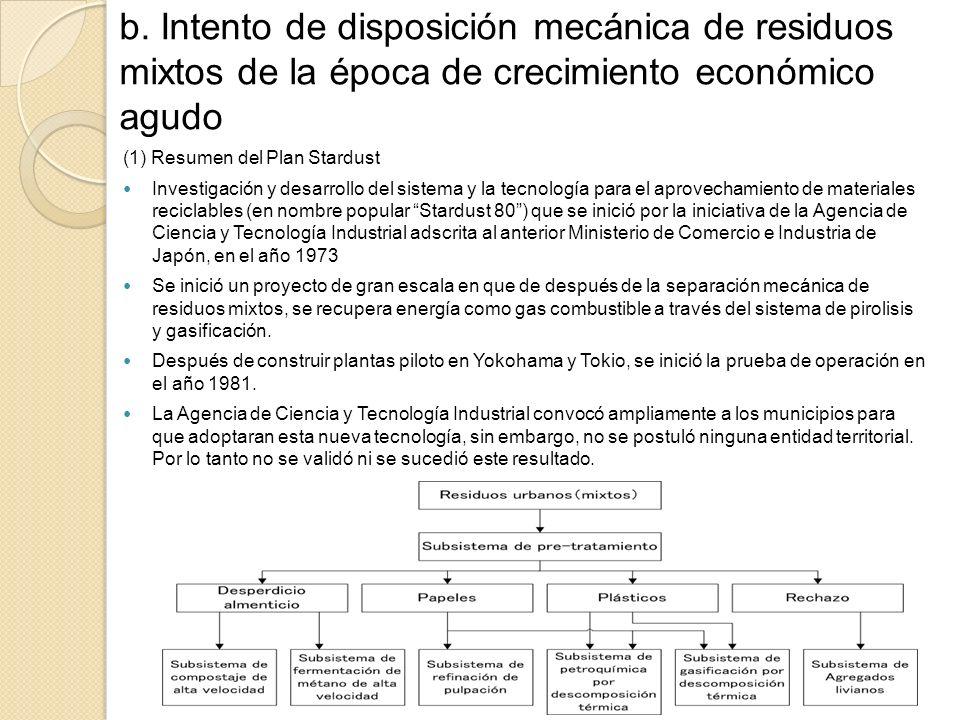 b. Intento de disposición mecánica de residuos mixtos de la época de crecimiento económico agudo (1) Resumen del Plan Stardust Investigación y desarro