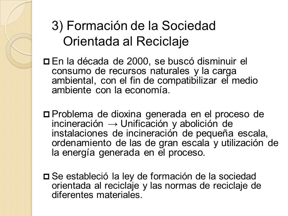 3) Formación de la Sociedad Orientada al Reciclaje En la década de 2000, se buscó disminuir el consumo de recursos naturales y la carga ambiental, con el fin de compatibilizar el medio ambiente con la economía.