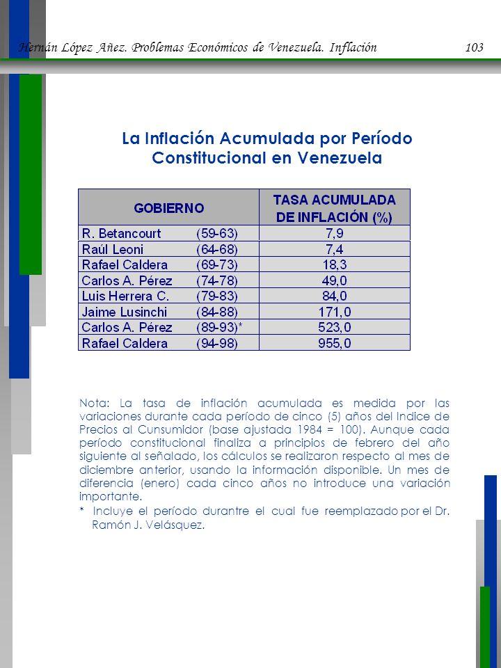 La Inflación Acumulada por Período Constitucional en Venezuela Nota: La tasa de inflación acumulada es medida por las variaciones durante cada período de cinco (5) años del Indice de Precios al Cunsumidor (base ajustada 1984 = 100).
