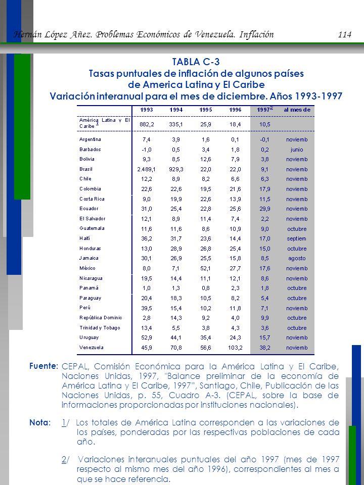 Hernán López Añez.Problemas Económicos de Venezuela.