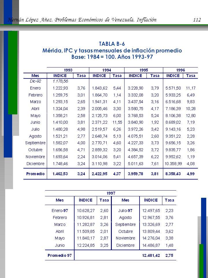 TABLA B-6 Mérida, IPC y tasas mensuales de inflación promedio Base: 1984 = 100.
