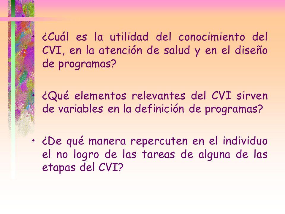 ¿Cuál es la utilidad del conocimiento del CVI, en la atención de salud y en el diseño de programas? ¿Qué elementos relevantes del CVI sirven de variab
