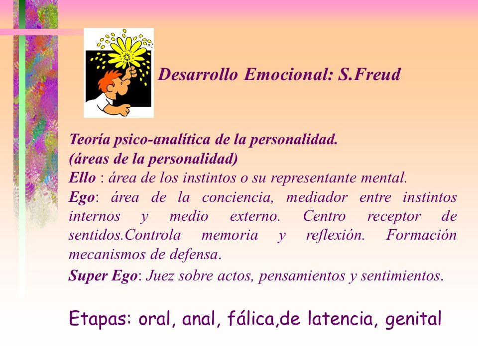 Desarrollo Emocional: S.Freud Teoría psico-analítica de la personalidad. (áreas de la personalidad) Ello : área de los instintos o su representante me