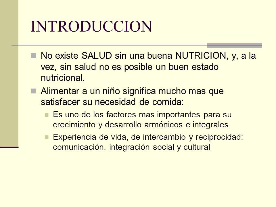 INTRODUCCION No existe SALUD sin una buena NUTRICION, y, a la vez, sin salud no es posible un buen estado nutricional. Alimentar a un niño significa m