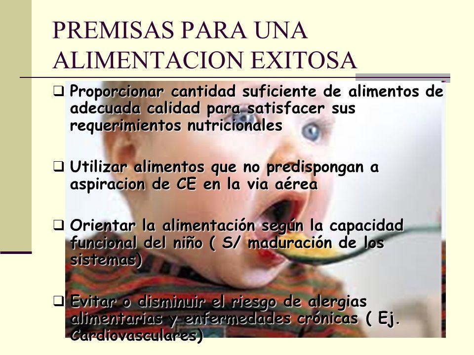 PREMISAS PARA UNA ALIMENTACION EXITOSA Proporcionar cantidad suficiente de alimentos de adecuada calidad para satisfacer sus requerimientos nutriciona