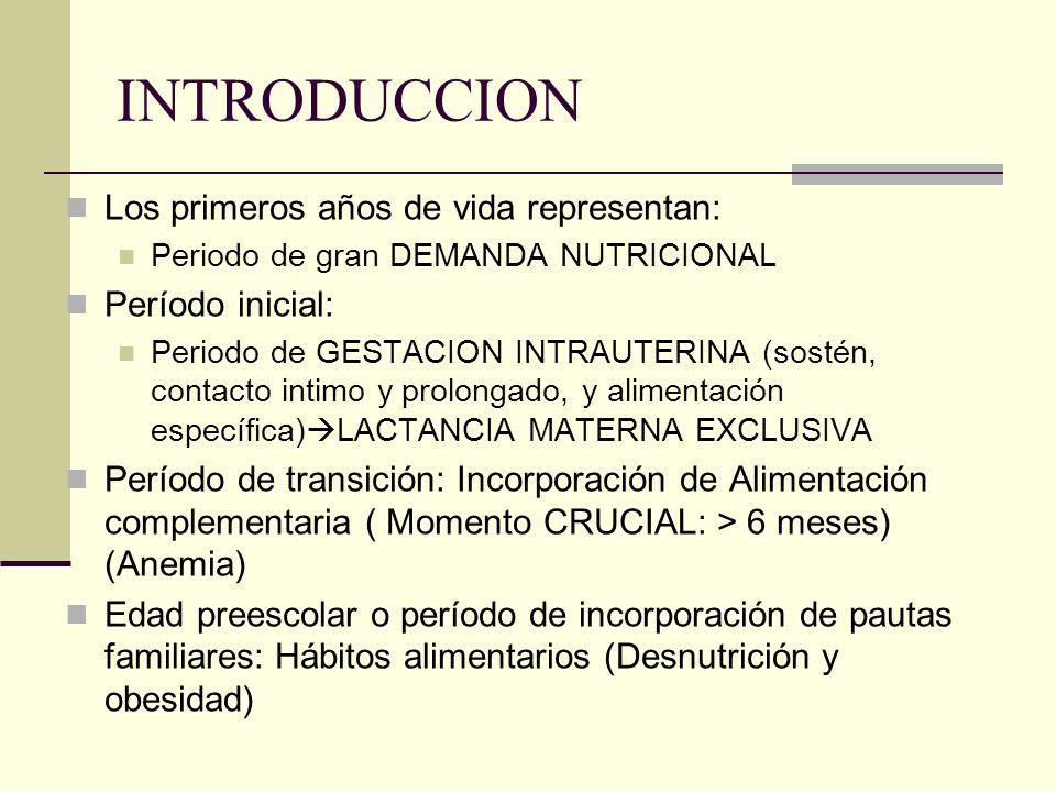 INTRODUCCION Los primeros años de vida representan: Periodo de gran DEMANDA NUTRICIONAL Período inicial: Periodo de GESTACION INTRAUTERINA (sostén, co