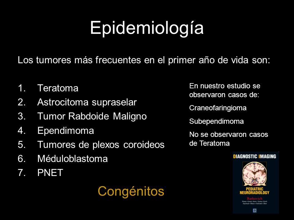 Los tumores más frecuentes en el primer año de vida son: 1.Teratoma 2.Astrocitoma supraselar 3.Tumor Rabdoide Maligno 4.Ependimoma 5.Tumores de plexos