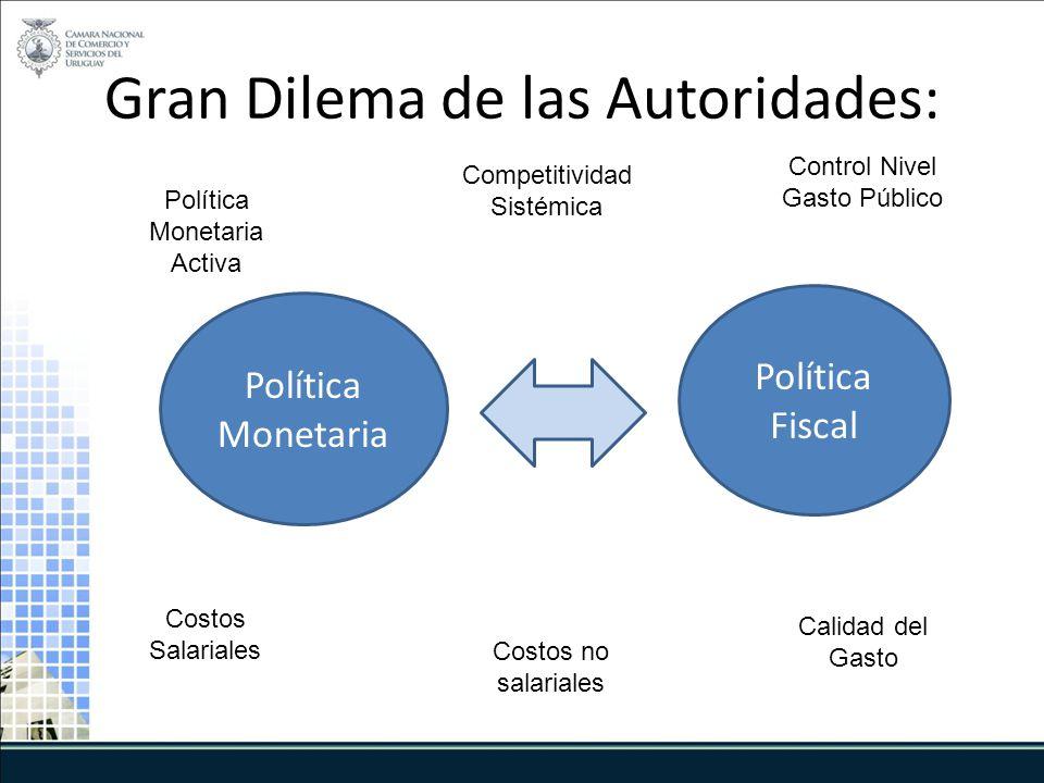 Gran Dilema de las Autoridades: Política Fiscal Política Monetaria Control Nivel Gasto Público Competitividad Sistémica Calidad del Gasto Costos Salariales Costos no salariales Política Monetaria Activa