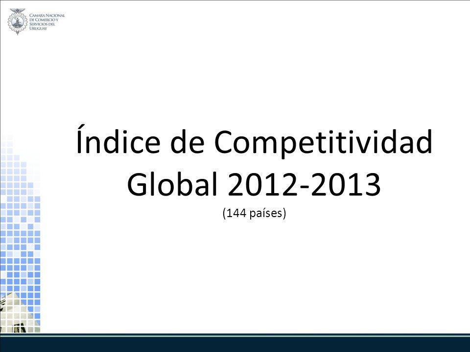 Índice de Competitividad Global 2012-2013 (144 países)