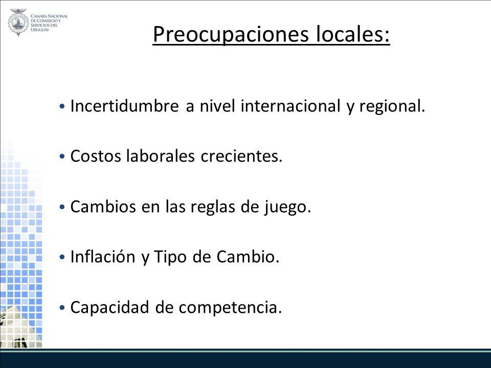 Preocupaciones locales: Incertidumbre a nivel internacional y regional.