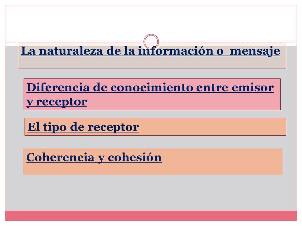 Características del texto expositivo: B.