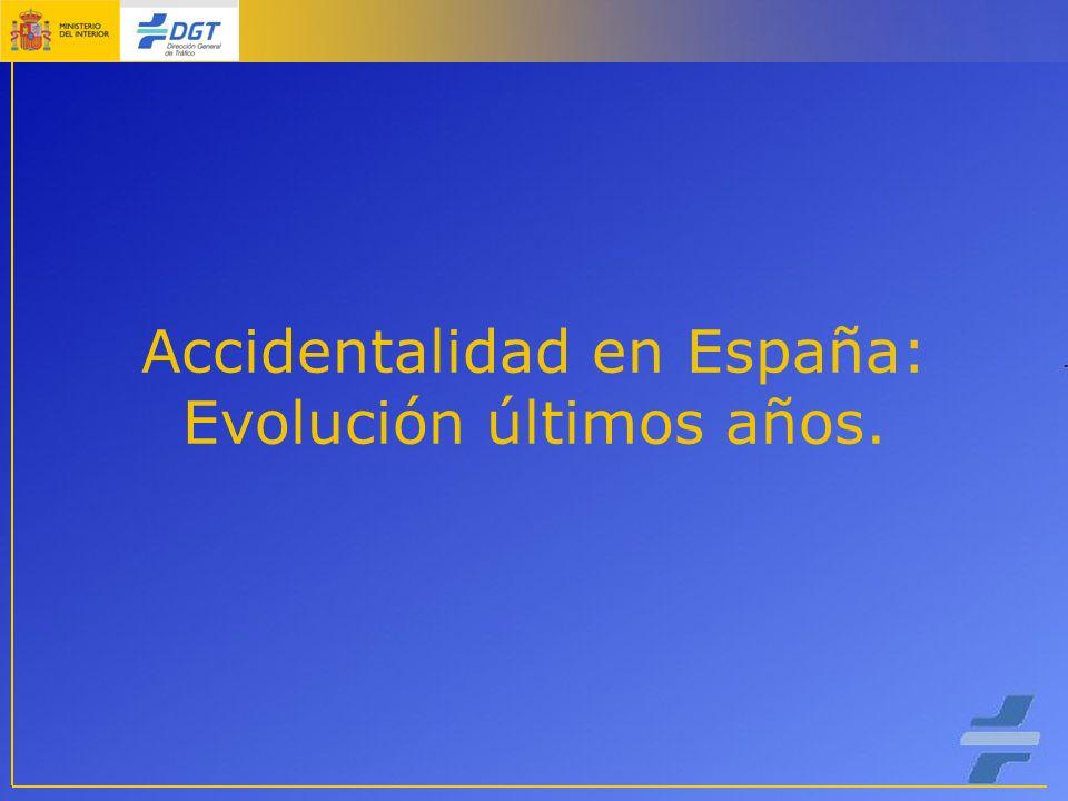 Accidentalidad en España: Evolución últimos años.
