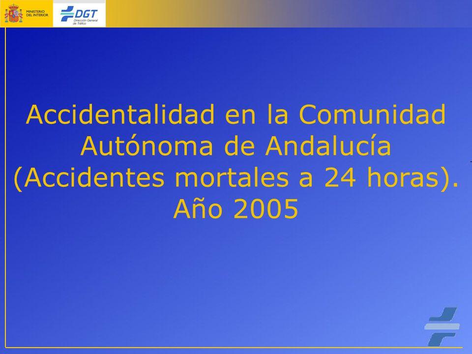 Accidentalidad en la Comunidad Autónoma de Andalucía (Accidentes mortales a 24 horas). Año 2005