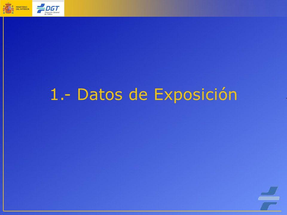 1.- Datos de Exposición