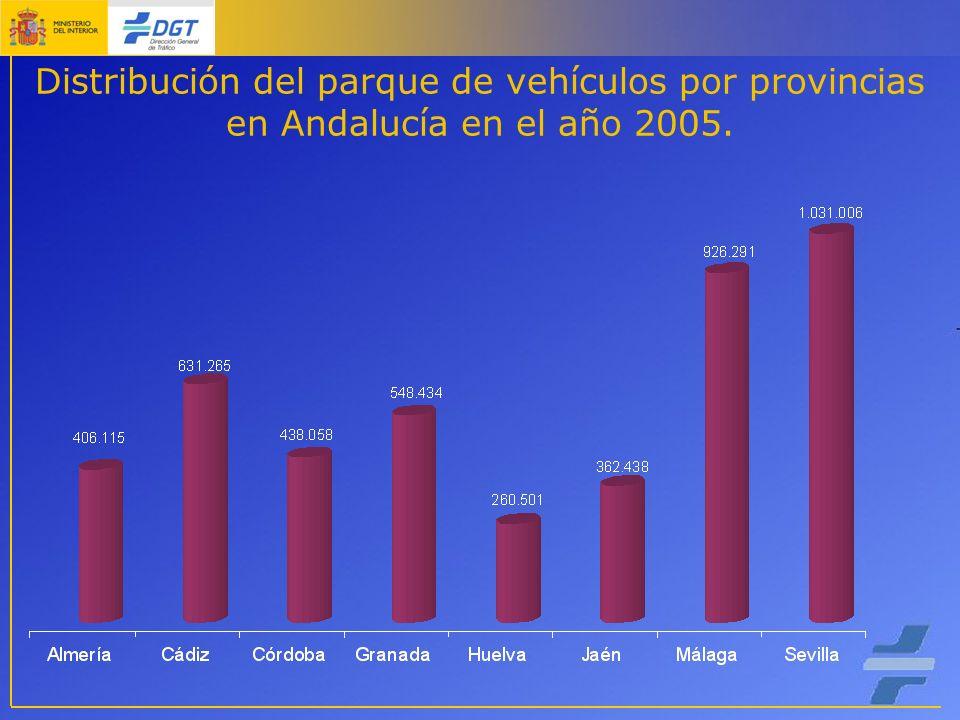 Distribución del parque de vehículos por provincias en Andalucía en el año 2005.