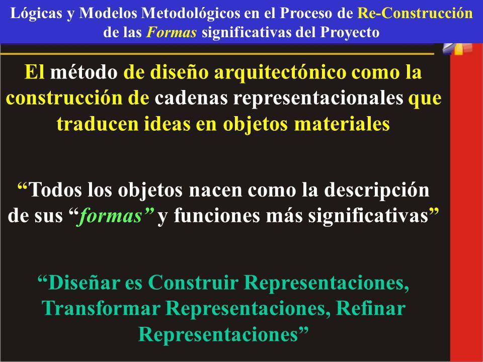 El método de diseño arquitectónico como la construcción de cadenas representacionales que traducen ideas en objetos materiales Todos los objetos nacen