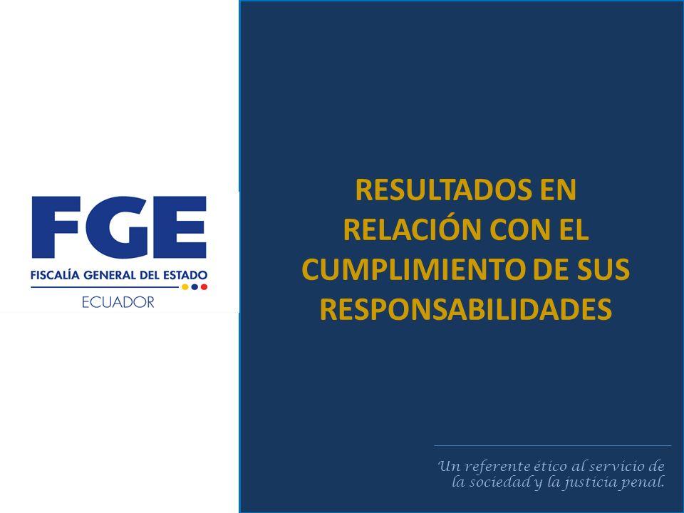 RESULTADOS EN RELACIÓN CON EL CUMPLIMIENTO DE SUS RESPONSABILIDADES Un referente ético al servicio de la sociedad y la justicia penal.