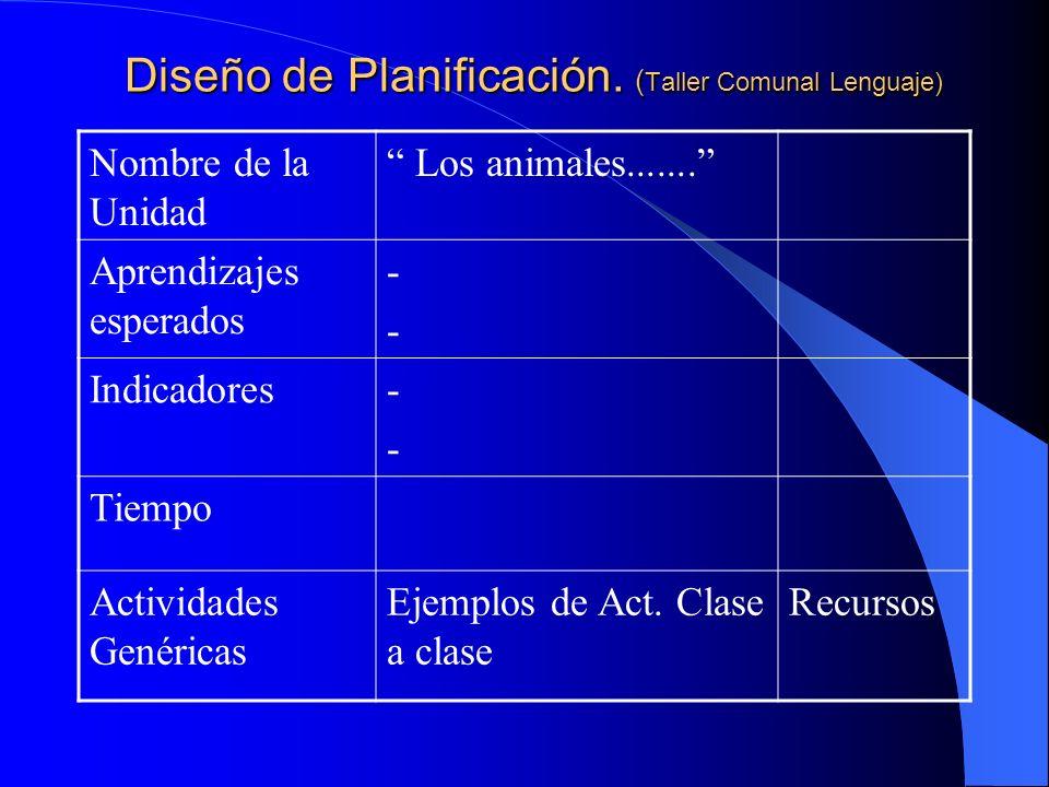 Plan clase a clase propuesta en programa LEM de matemáticas. Para primer año básico Tarea Matemática (Contenido a tratar) Actividaes N° de ClasesEvalu