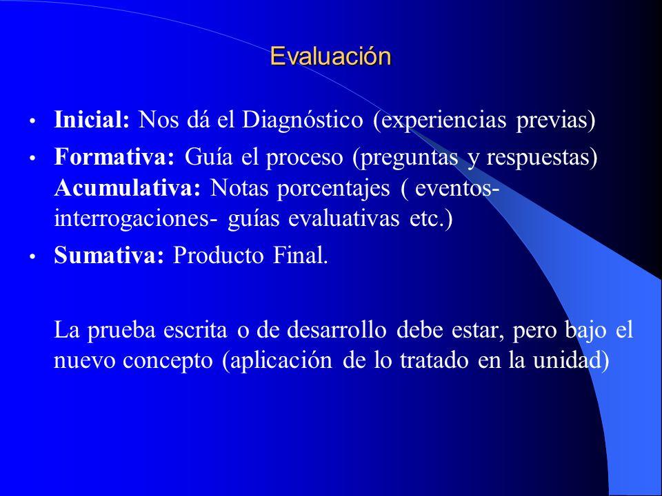 Planificación Proceso-Enseñanza. 1° Detectar un problema TEMA- PROBLEMA. Se elabora un proyecto para tratarlo Aprendizaje Esperado: Lo dá el programa