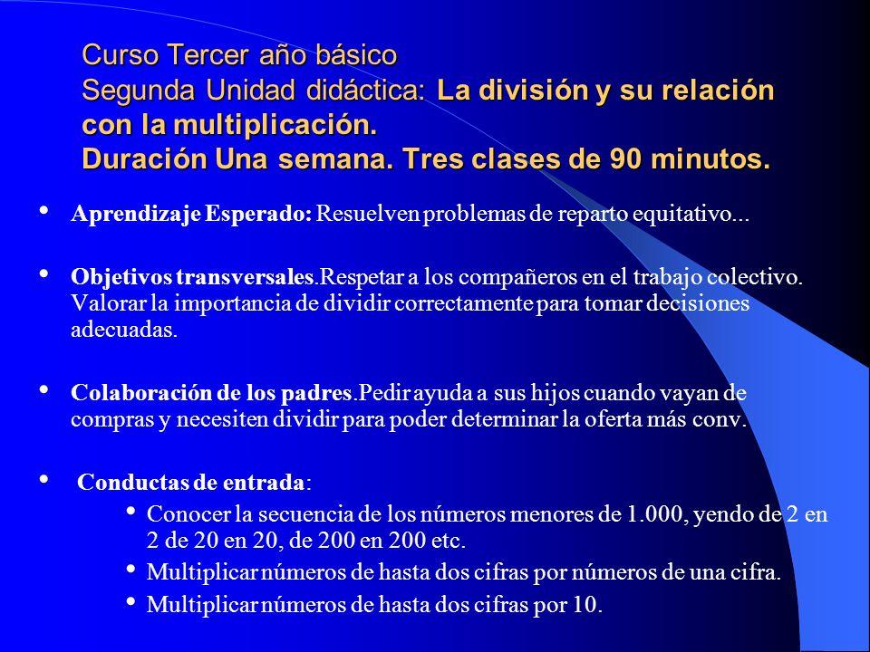 Curso Tercer año básico Segunda Unidad didáctica: La división y su relación con la multiplicación.