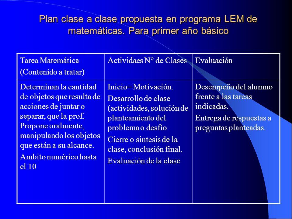 Plan clase a clase propuesta en programa LEM de matemáticas.
