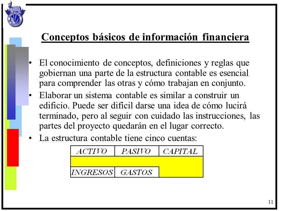 11 Conceptos básicos de información financiera El conocimiento de conceptos, definiciones y reglas que gobiernan una parte de la estructura contable e