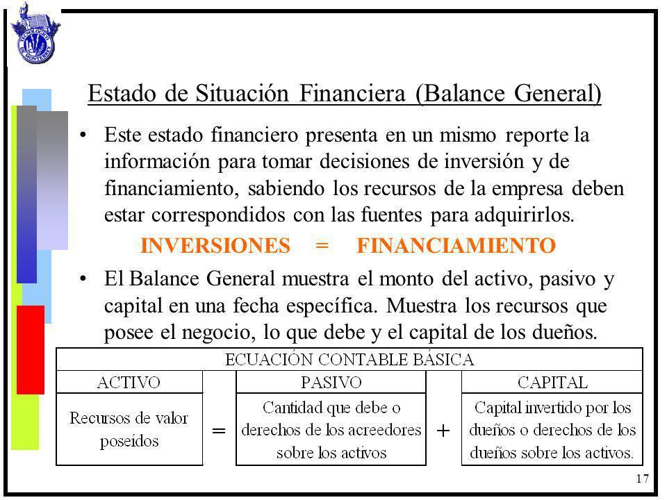 17 INVERSIONES = FINANCIAMIENTO Estado de Situación Financiera (Balance General) Este estado financiero presenta en un mismo reporte la información pa