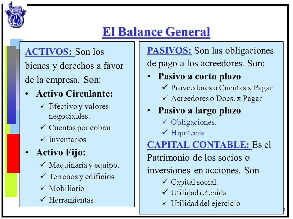 18 El Balance General ACTIVOS: Son los bienes y derechos a favor de la empresa. Son: Activo Circulante: Efectivo y valores negociables. Cuentas por co