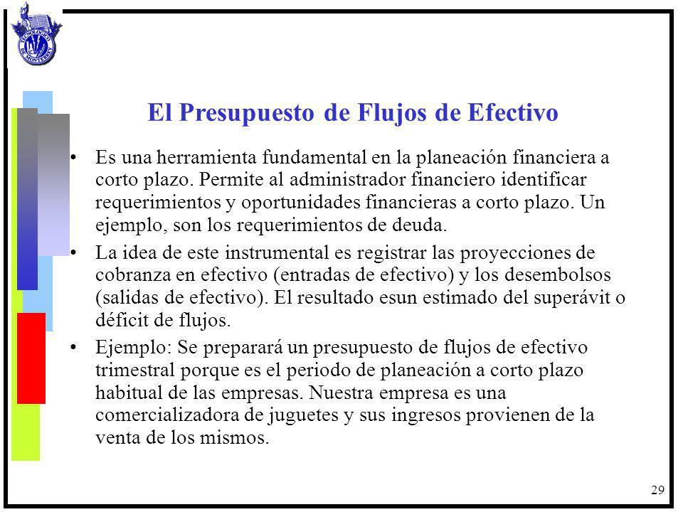 29 El Presupuesto de Flujos de Efectivo Es una herramienta fundamental en la planeación financiera a corto plazo. Permite al administrador financiero