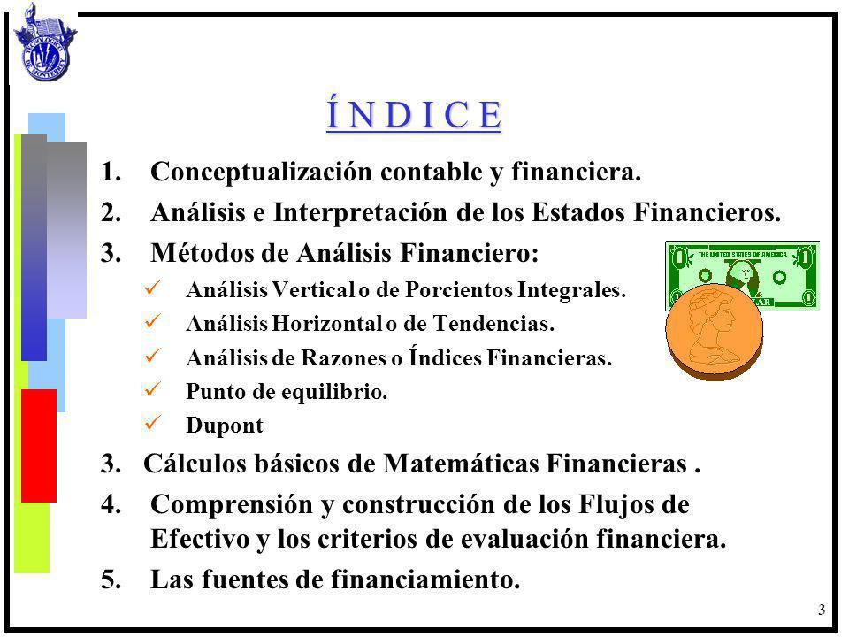 3 Í N D I C E 1.Conceptualización contable y financiera. 2.Análisis e Interpretación de los Estados Financieros. 3.Métodos de Análisis Financiero: Aná