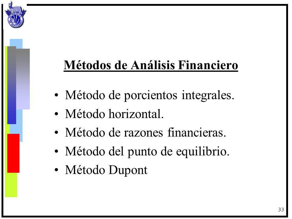 33 Métodos de Análisis Financiero Método de porcientos integrales. Método horizontal. Método de razones financieras. Método del punto de equilibrio. M