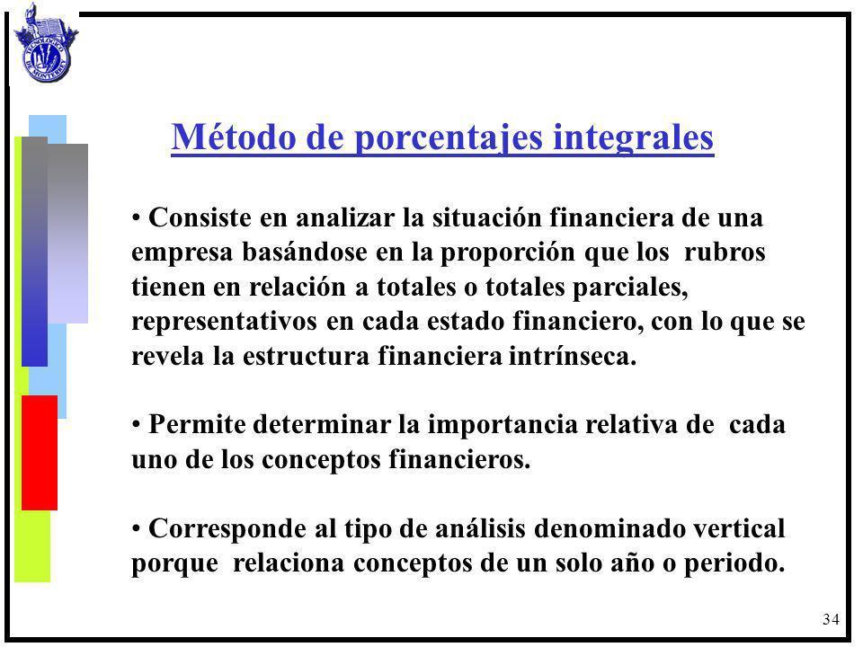 34 Método de porcentajes integrales Consiste en analizar la situación financiera de una empresa basándose en la proporción que los rubros tienen en re