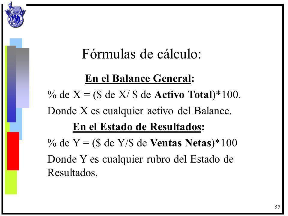 35 Fórmulas de cálculo: En el Balance General: % de X = ($ de X/ $ de Activo Total)*100. Donde X es cualquier activo del Balance. En el Estado de Resu