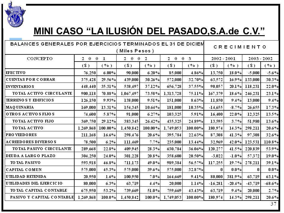 37 MINI CASO LA ILUSIÓN DEL PASADO,S.A.de C.V.