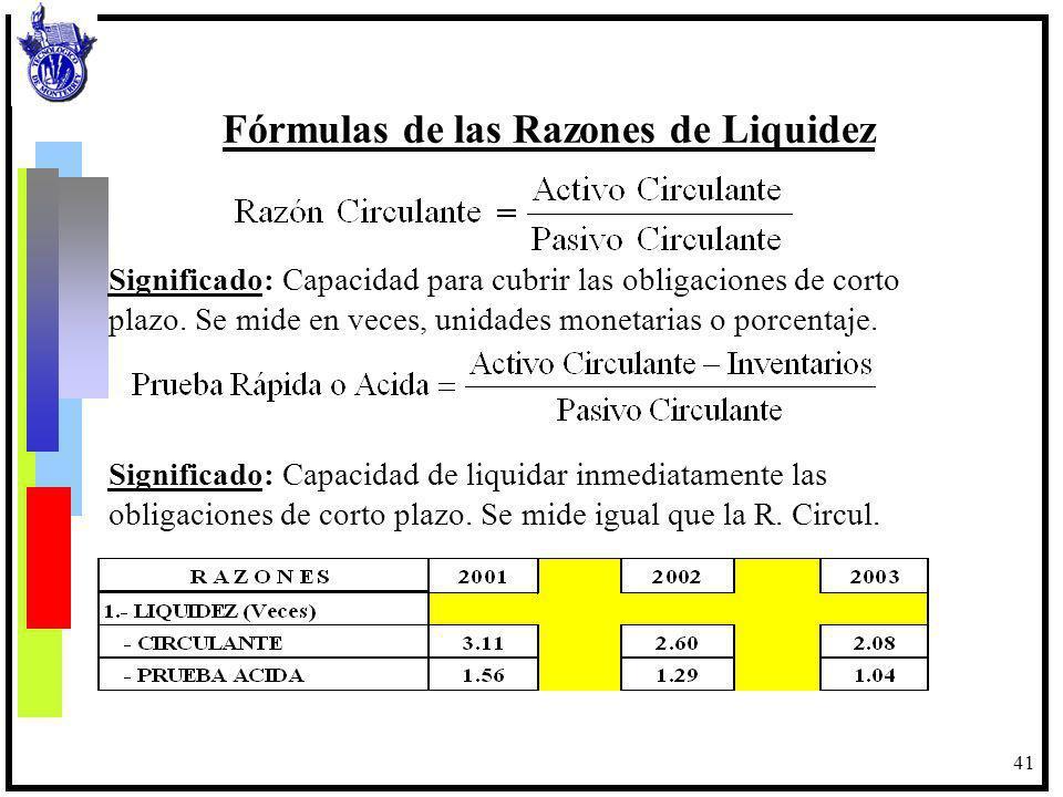 41 Significado: Capacidad para cubrir las obligaciones de corto plazo. Se mide en veces, unidades monetarias o porcentaje. Significado: Capacidad de l