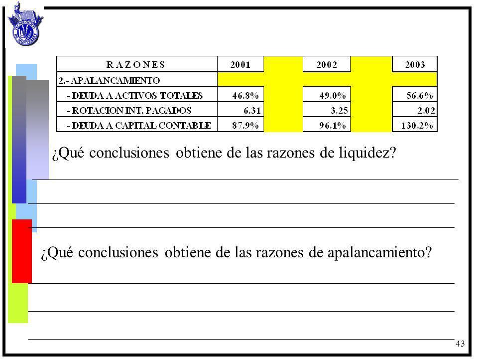 43 ¿Qué conclusiones obtiene de las razones de liquidez? ¿Qué conclusiones obtiene de las razones de apalancamiento?