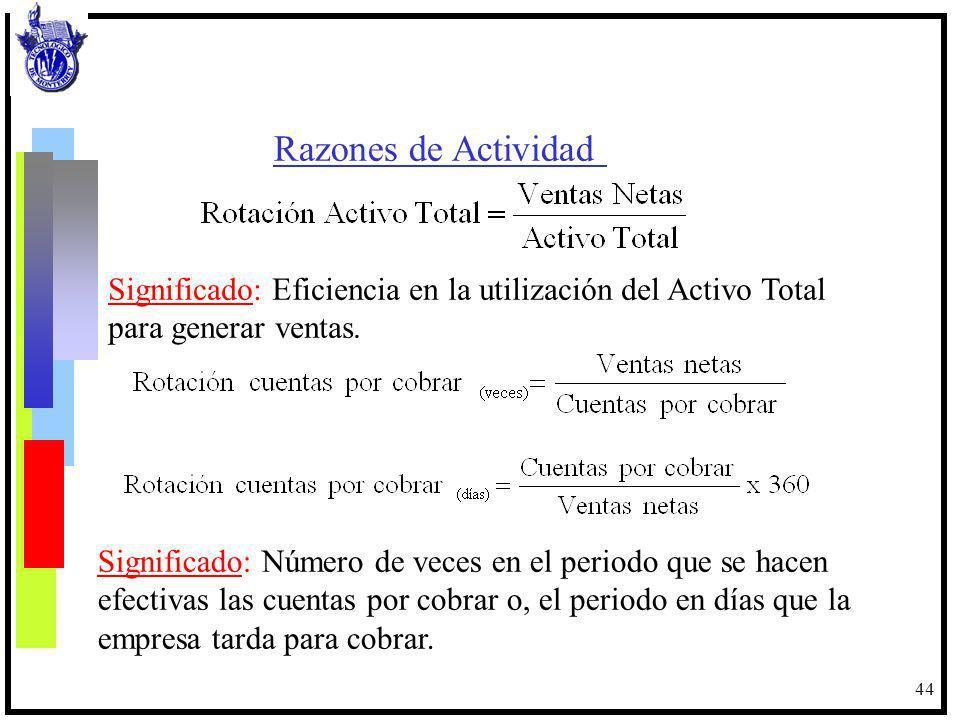 44 Razones de Actividad Significado: Eficiencia en la utilización del Activo Total para generar ventas. Significado: Número de veces en el periodo que