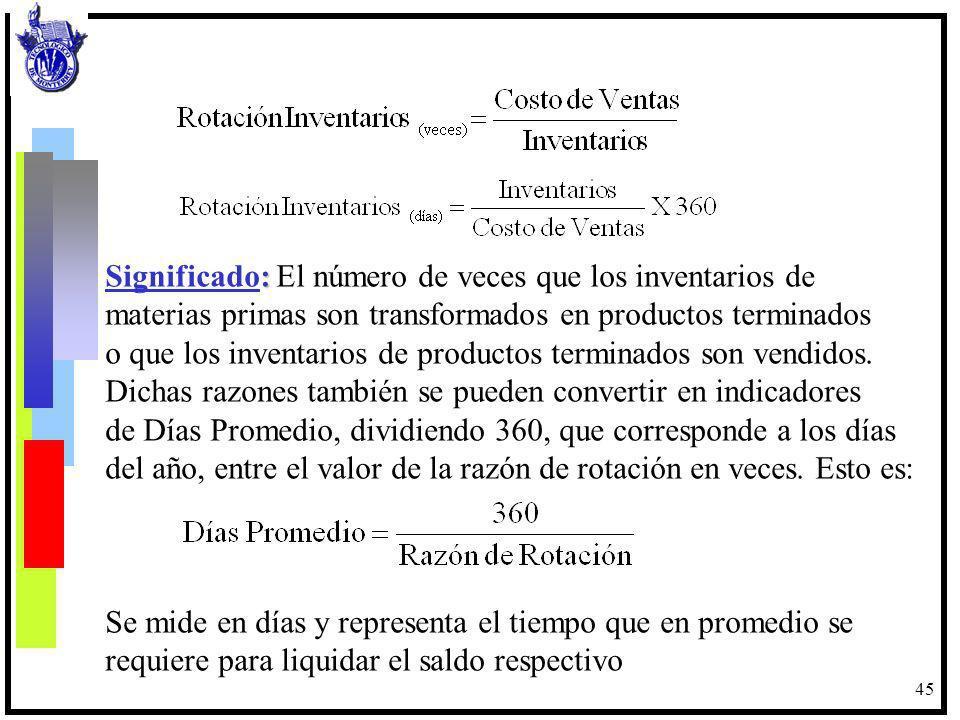 45 : Significado: El número de veces que los inventarios de materias primas son transformados en productos terminados o que los inventarios de product