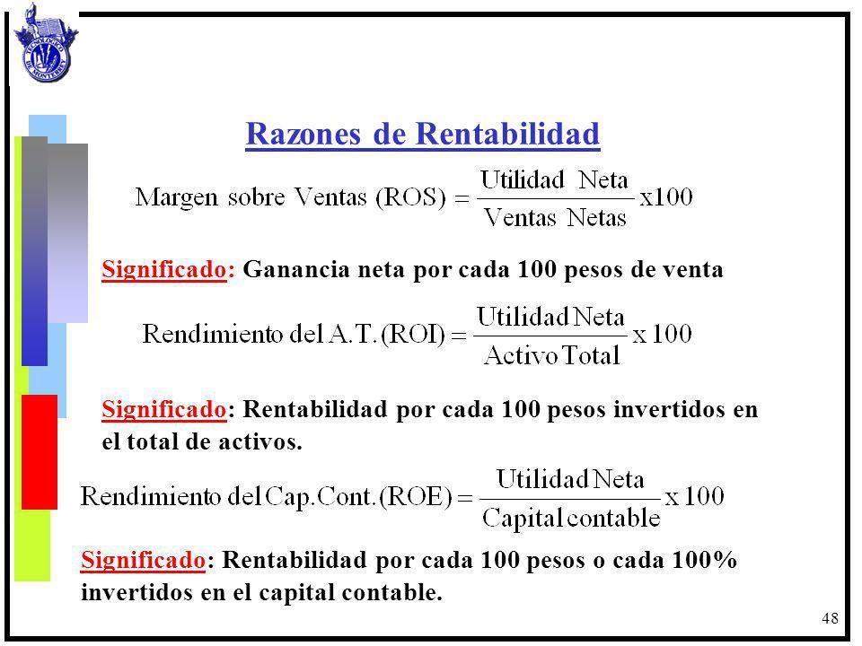 48 Razones de Rentabilidad Significado: Ganancia neta por cada 100 pesos de venta Significado: Rentabilidad por cada 100 pesos invertidos en el total