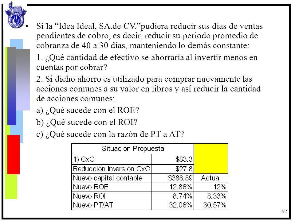 52 Si la Idea Ideal, SA.de CV.pudiera reducir sus días de ventas pendientes de cobro, es decir, reducir su periodo promedio de cobranza de 40 a 30 día