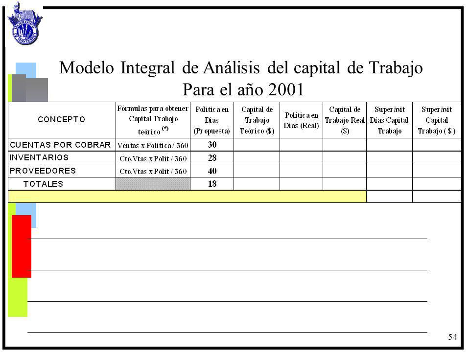 54 Modelo Integral de Análisis del capital de Trabajo Para el año 2001